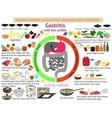 infographics healthy nutrition Gastritis vector image
