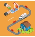 E-commerce flat isometric concept vector image vector image