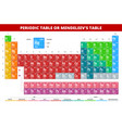 mendeleevs periodic table of elements vector image