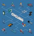 bicycle isometric flowchart vector image