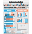 INFOGRAPHICS CITY vector image