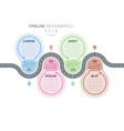 navigation map infographics 4 steps timeline vector image
