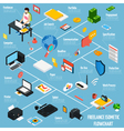 Coworking Freelance People Isometric Flowchart vector image