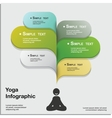 Yoga Healthy lifestyle infographic vector image