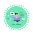 Process of Learning Icon Flat Design vector image