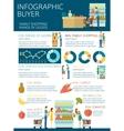 Buyer Infographics Set vector image