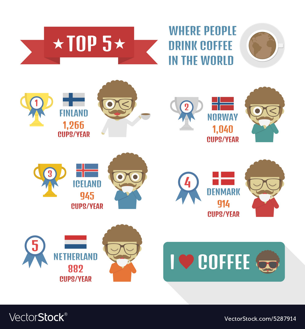 110top 5 coffee vector