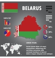belarus Country Infographics Template vector image
