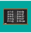 Multiplication table Number three row on school vector image