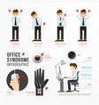 fographic office syndrome Template Design vector image