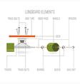 Longboard elements infographic vector image
