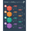 Infographics of technology or education process vector image