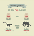 111expensive coffee vector image