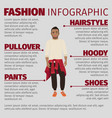 black guy in sweater fashion infographic vector image