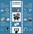 digital red blue cinema icons vector image