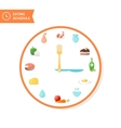 Food and Clock Eating Schedule Icons vector image