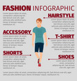 guy in summer clothes fashion infographic vector image
