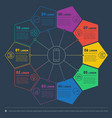 Web template of a circle chart diagram or vector image