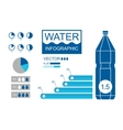 Water Infographic vector image