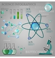 science infographic vector image