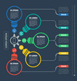 web template of a chart diagram or presentation vector image