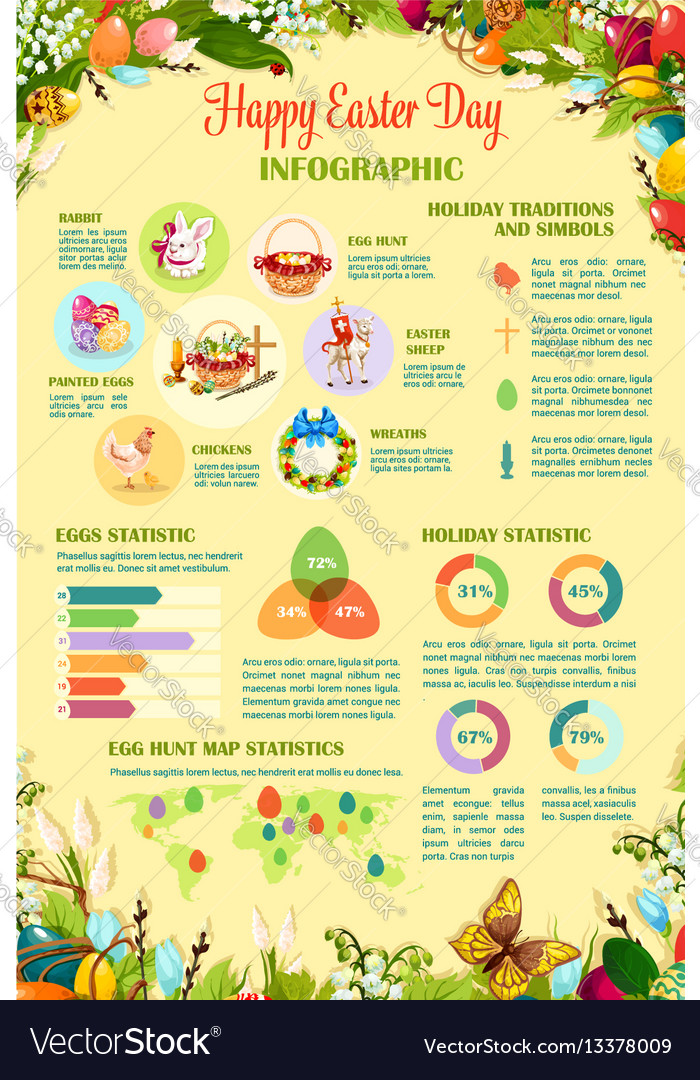 Easter day egg hunt celebration infographics vector