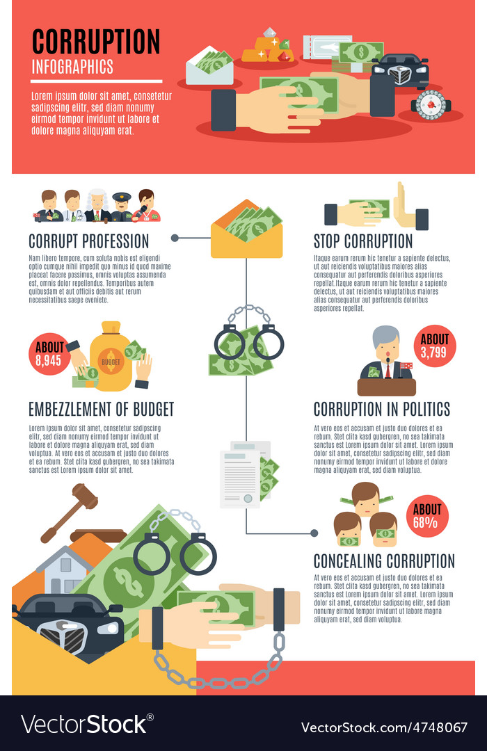 Corruption infographics set vector