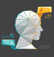 geometric Modern Design head style infographic vector image