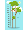 Trees on blue background Children height meter vector image