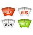 Bathroom scales with messages vector image vector image