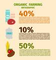 farm cards nature food organic vector image