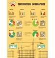 Construction Iinfographics vector image
