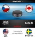 Semifinal of the world championship hockey vector image