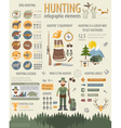 Hunting infographic template Dog hunting equipment vector image