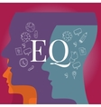 EQ emotional quotient intelligence vector image