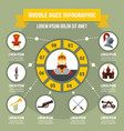 middle ages infographic concept flat style vector image
