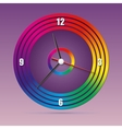 Colorful clock for your design Have fun vector image