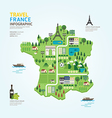 Infographic travel and landmark france map shape vector image