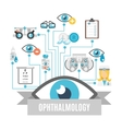 Ophthalmology concept flat vector image
