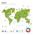 Energy industry and ecology of World vector image