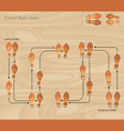 foxtrot basic steps vector image