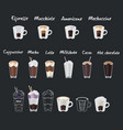 set of coffee menu with a cups of coffee drinks vector image