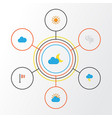 climate flat icons set collection of storm vector image