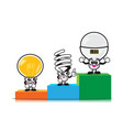 Cartoon bulb enegy saving fluorescent tungsten vector image