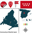 community of madrid vector image