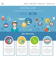 Dental Care Page Design vector image