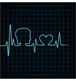 Heartbeat make female face and heart symboL vector image