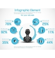 INFOGRAPHIC MODERN PEOPLE BUSINESS NEW STYLE 2 vector image vector image