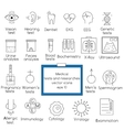 Medical tests and resarches line icons vector image