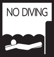 No diving and jumping sign vector image